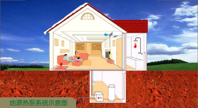 地源热泵系统介绍