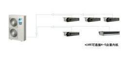 【大金】家用中央空调LMX系列LMXS52U系列