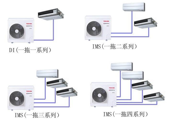 东芝中央空调系统